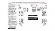 Chevrolet Tahoe/Suburban 2007, 2008, 2009, 2010, 2011, 2012, 2013, 2014/Chevrolet Avalanche/Silverado LTZ 2007-2013, GMC Yukon/Yukon XL/Yukon Denali 2007-2013, 2014/GMC Sierra SLT 2007-2013, Basic Interior Kit, Without OEM Wood, 38 Pcs.