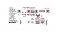 Jeep Commander 2006-2007, Match OEM, Basic Interior Kit, 77 Pcs., Match OEM