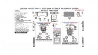 Lincoln Navigator 2007, 2008, 2009, 2010, 2011, 2012, 2013, 2014, (4x4) Without Navigation System, Basic Interior Kit, 24 Pcs., Match OEM
