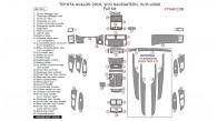 Toyota Avalon 2010, W/o Navigation, W/o Logo, Full Interior Kit, 46 Pcs.