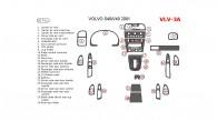 Volvo S40/V40 2001, Interior Dash Kit, 26 Pcs.